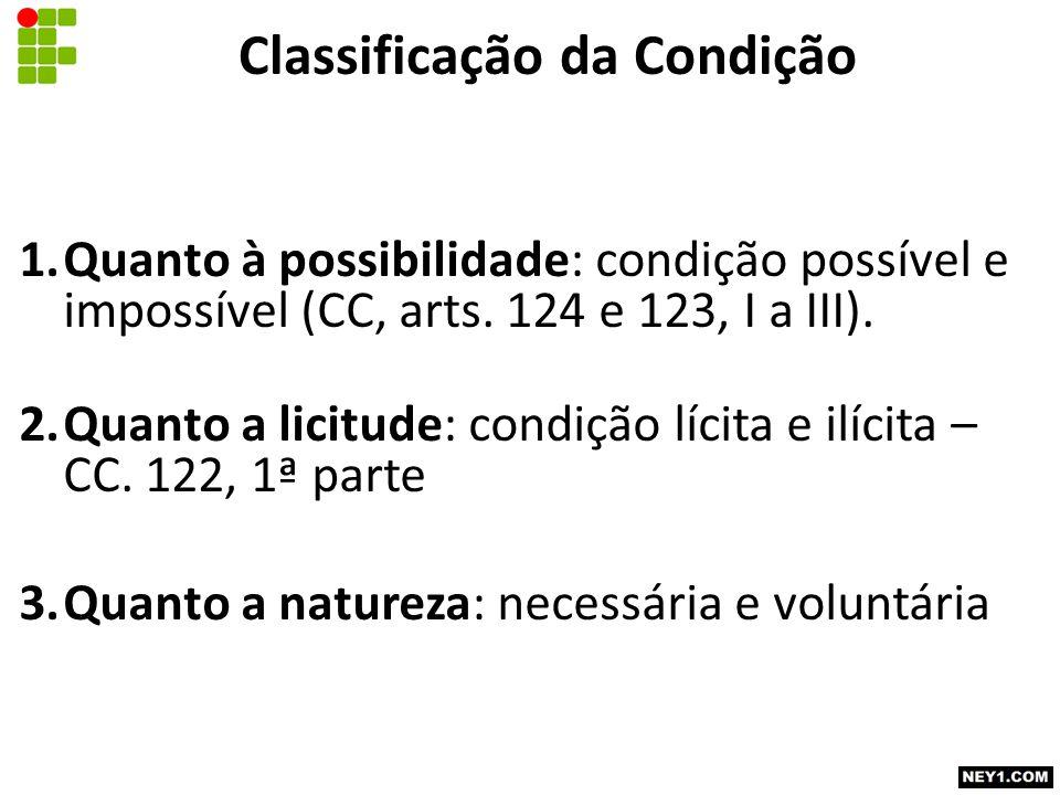 Classificação da Condição 1.Quanto à possibilidade: condição possível e impossível (CC, arts.