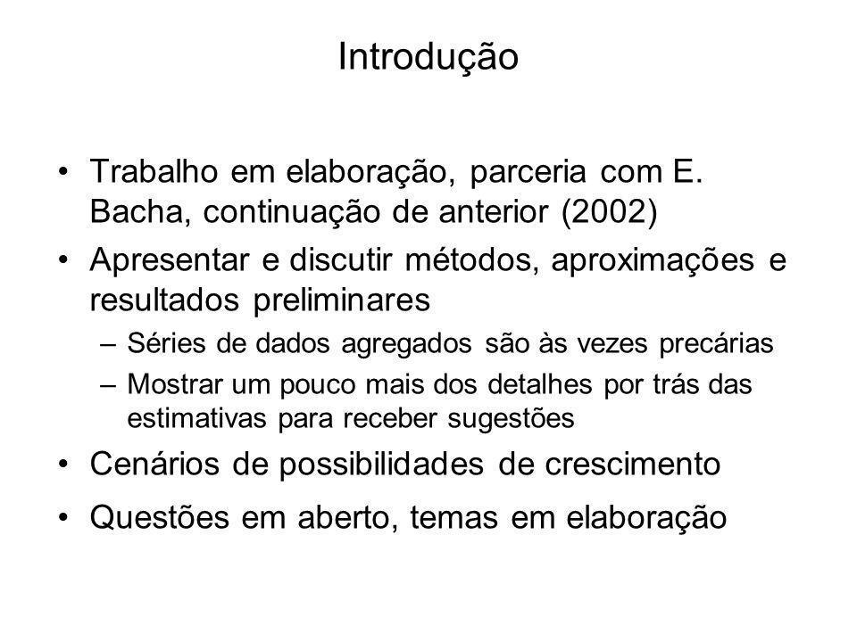 Introdução Trabalho em elaboração, parceria com E. Bacha, continuação de anterior (2002) Apresentar e discutir métodos, aproximações e resultados prel