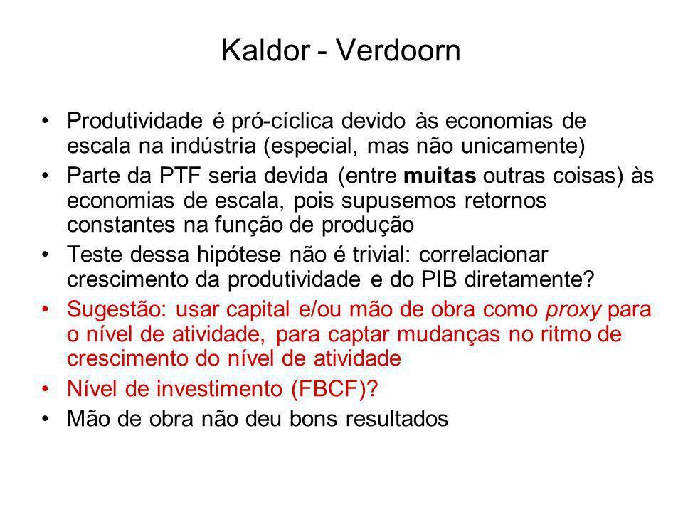 Kaldor - Verdoorn Produtividade é pró-cíclica devido às economias de escala na indústria (especial, mas não unicamente) Parte da PTF seria devida (ent
