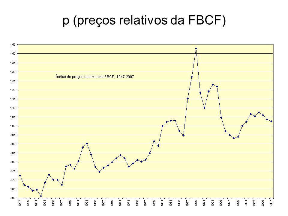 p (preços relativos da FBCF)