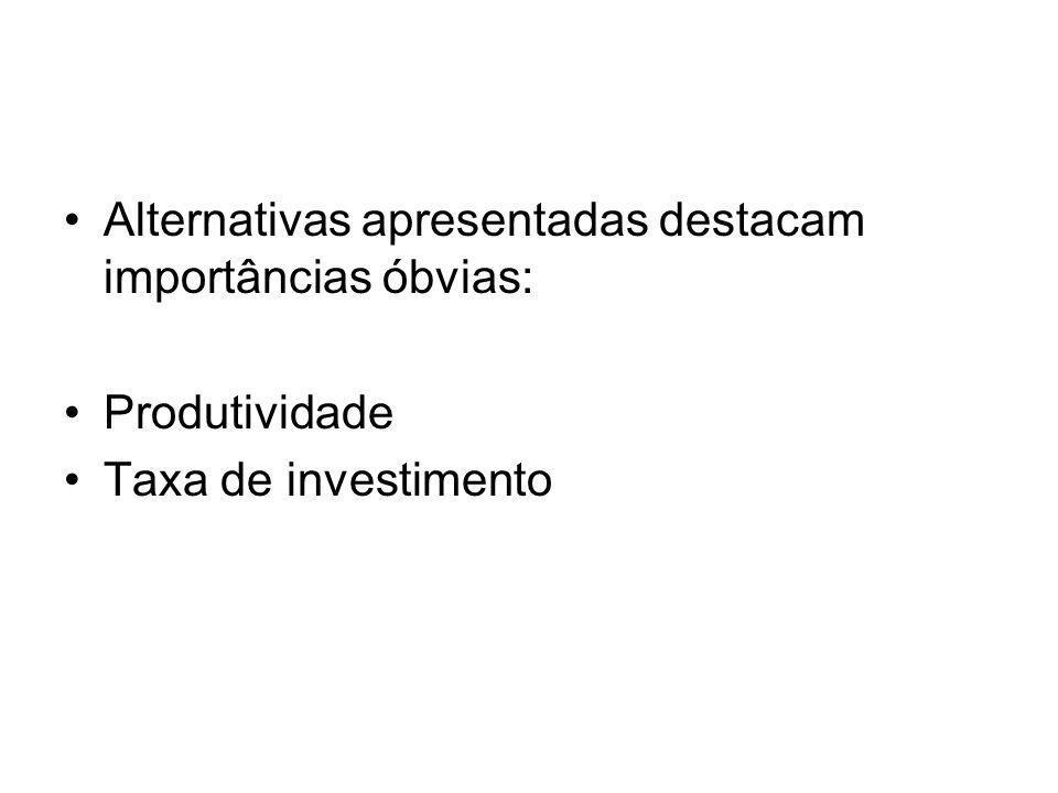 Alternativas apresentadas destacam importâncias óbvias: Produtividade Taxa de investimento