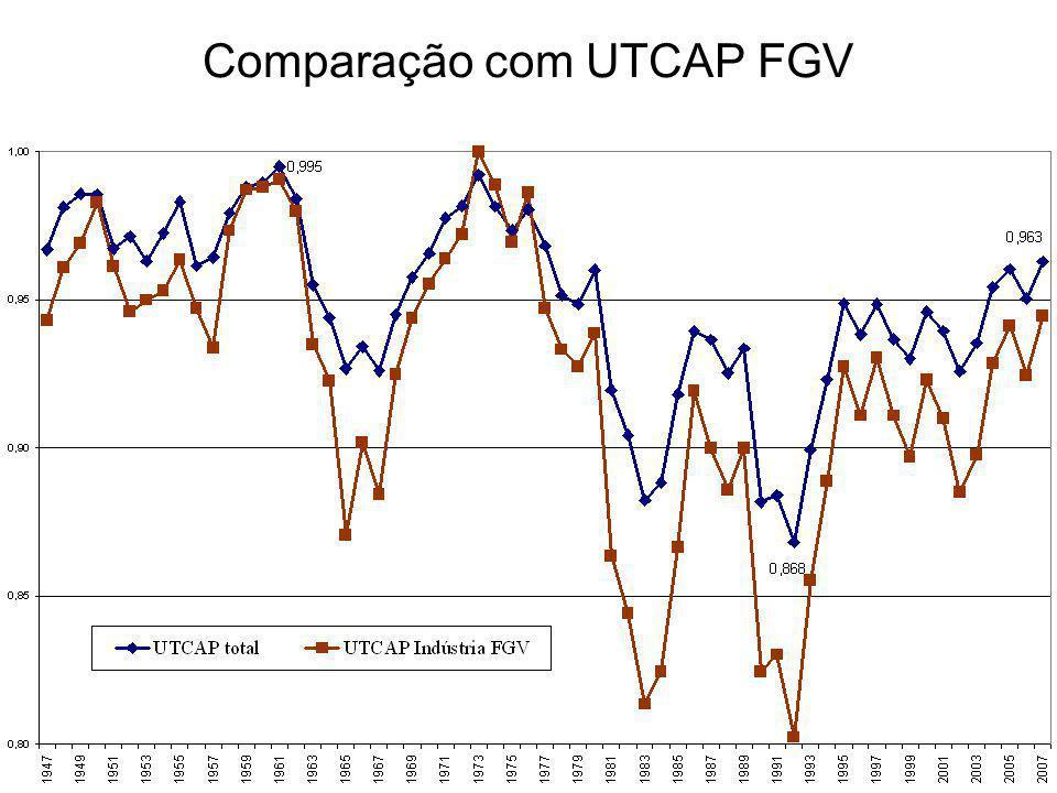Comparação com UTCAP FGV