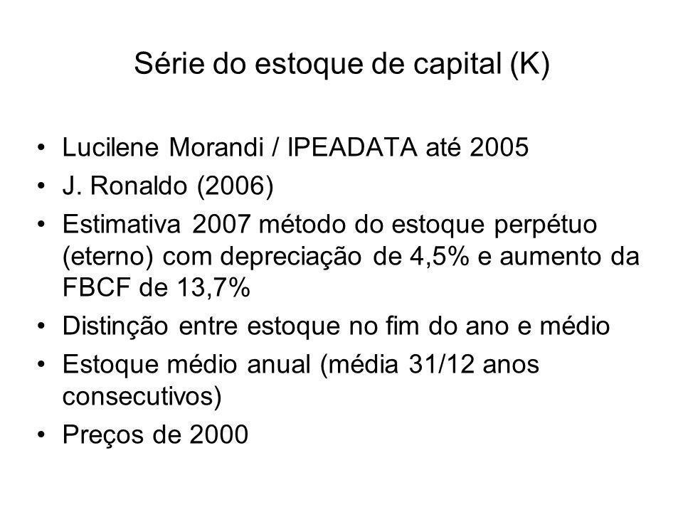 Série do estoque de capital (K) Lucilene Morandi / IPEADATA até 2005 J. Ronaldo (2006) Estimativa 2007 método do estoque perpétuo (eterno) com depreci