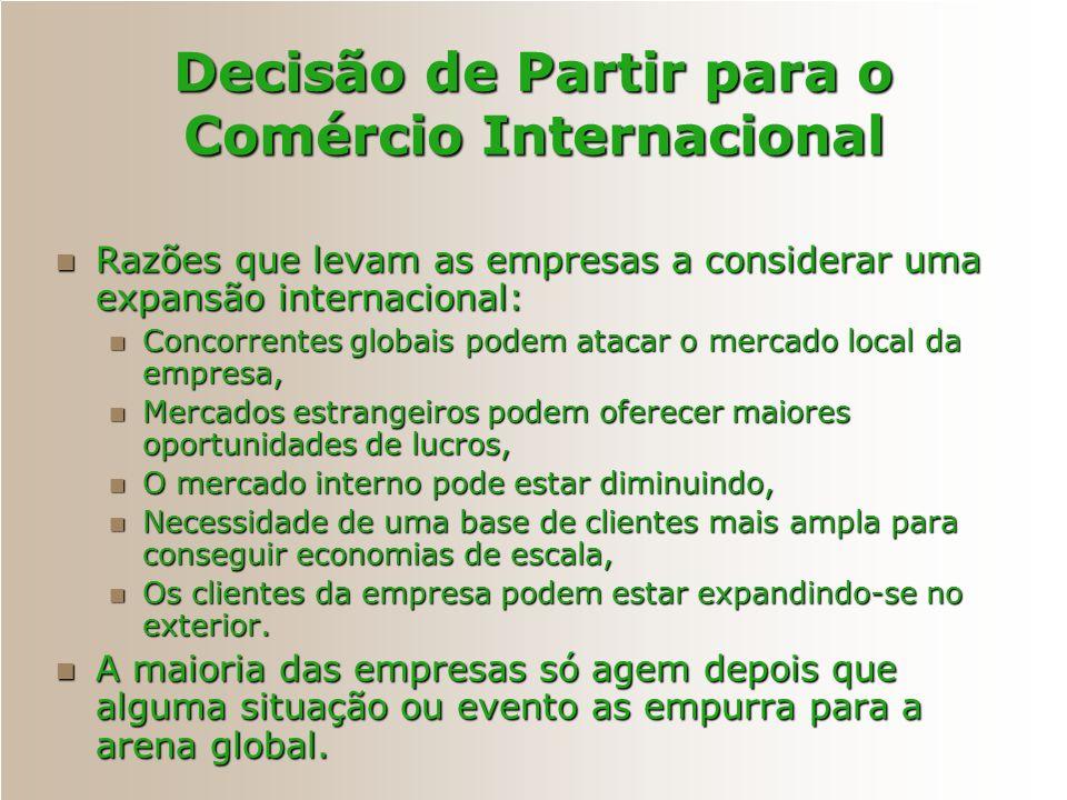 Decisão de Partir para o Comércio Internacional Razões que levam as empresas a considerar uma expansão internacional: Razões que levam as empresas a c