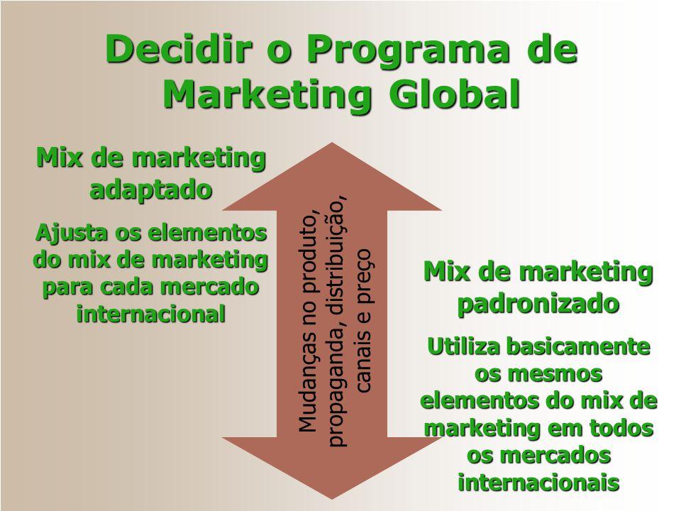 Mudanças no produto, propaganda, distribuição, canais e preço Mix de marketing padronizado Utiliza basicamente os mesmos elementos do mix de marketing
