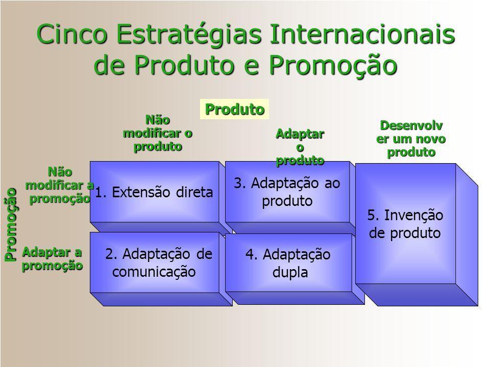 Cinco Estratégias Internacionais de Produto e Promoção 1. Extensão direta 2. Adaptação de comunicação 3. Adaptação ao produto 4. Adaptação dupla Não m