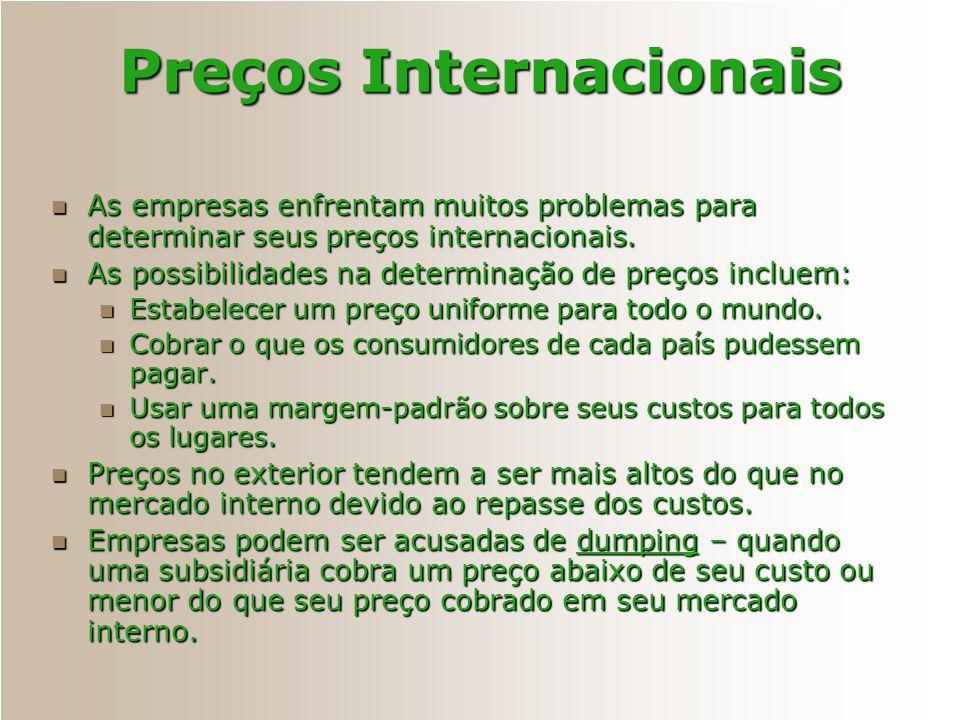 Preços Internacionais As empresas enfrentam muitos problemas para determinar seus preços internacionais. As empresas enfrentam muitos problemas para d