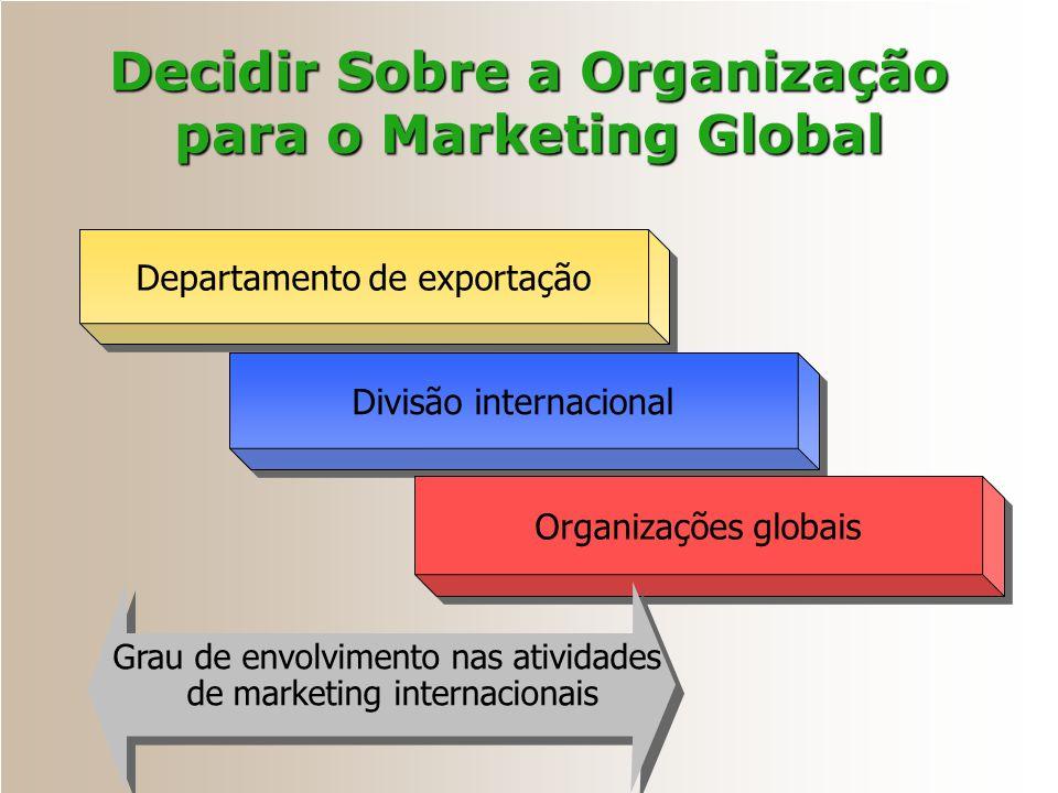Decidir Sobre a Organização para o Marketing Global Departamento de exportação Divisão internacional Organizações globais Grau de envolvimento nas ati