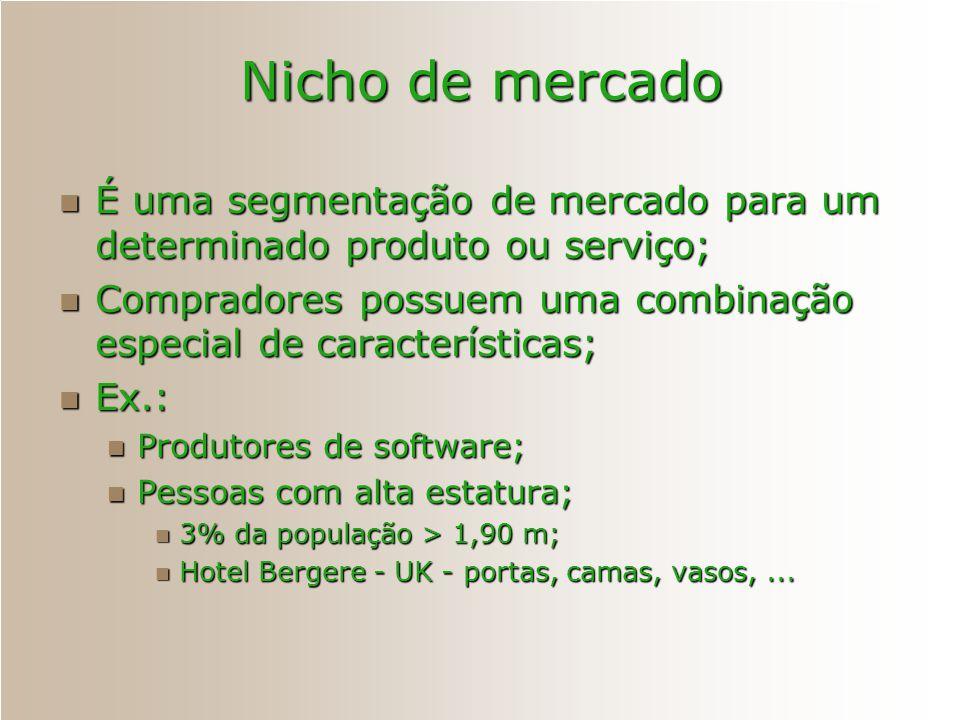 Nicho de mercado É uma segmentação de mercado para um determinado produto ou serviço; É uma segmentação de mercado para um determinado produto ou serv