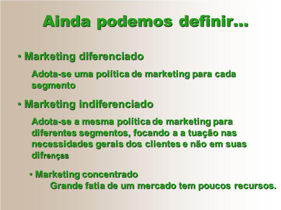 Ainda podemos definir… Marketing diferenciado Marketing diferenciado Adota-se uma política de marketing para cada segmento Marketing indiferenciado Ma