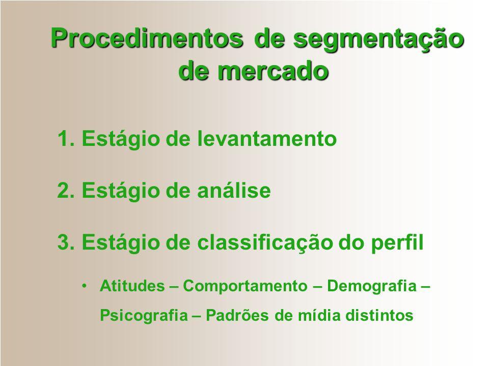 Procedimentos de segmentação de mercado Procedimentos de segmentação de mercado 1. Estágio de levantamento 2. Estágio de análise 3. Estágio de classif