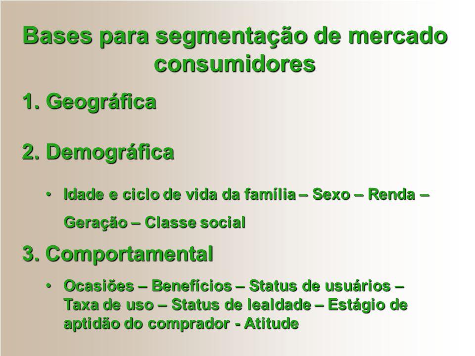Bases para segmentação de mercado consumidores 1. Geográfica 2. Demográfica Idade e ciclo de vida da família – Sexo – Renda – Geração – Classe socialI