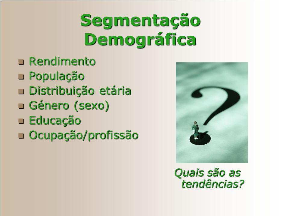 Segmentação Demográfica Rendimento Rendimento População População Distribuição etária Distribuição etária Género (sexo) Género (sexo) Educação Educaçã