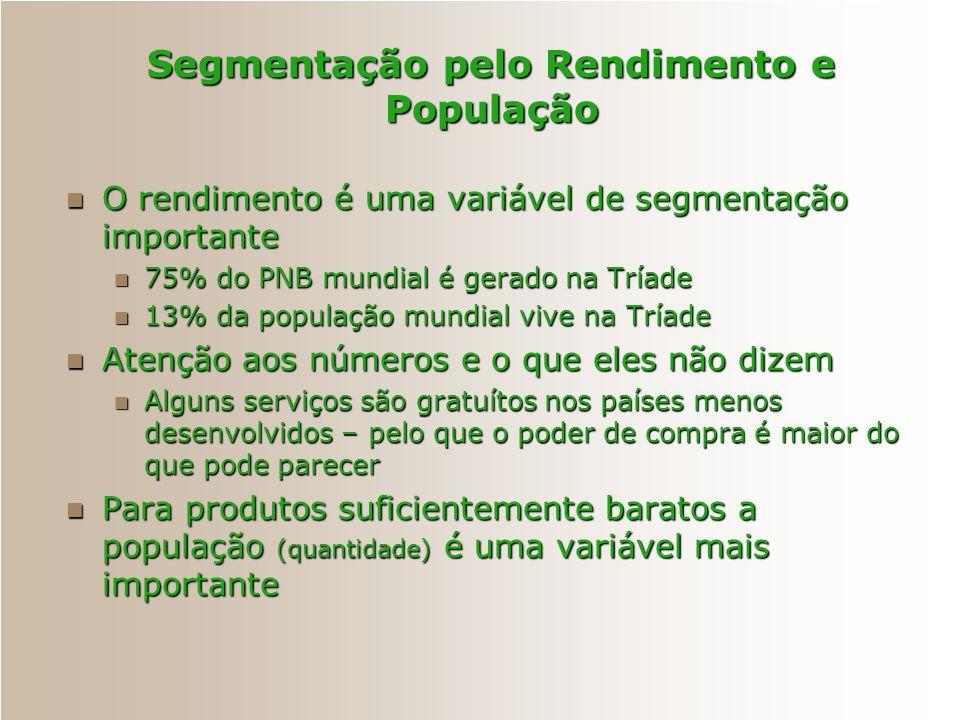 Segmentação pelo Rendimento e População O rendimento é uma variável de segmentação importante O rendimento é uma variável de segmentação importante 75