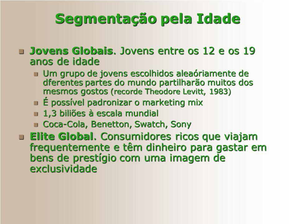 Segmentação pela Idade Jovens Globais. Jovens entre os 12 e os 19 anos de idade Jovens Globais. Jovens entre os 12 e os 19 anos de idade Um grupo de j