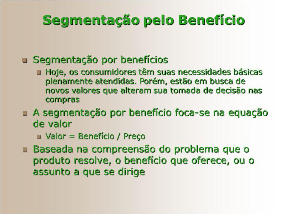 Segmentação pelo Benefício A segmentação por benefício foca-se na equação de valor A segmentação por benefício foca-se na equação de valor Valor = Ben