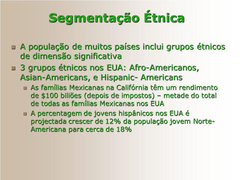 Segmentação Étnica A população de muitos países inclui grupos étnicos de dimensão significativa A população de muitos países inclui grupos étnicos de