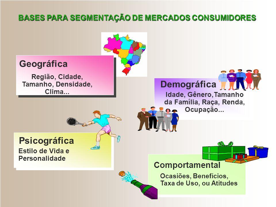BASES PARA SEGMENTAÇÃO DE MERCADOS CONSUMIDORES Ocasiões, Benefícios, Taxa de Uso, ou Atitudes Comportamental Demográfica Idade, Gênero,Tamanho da Fam