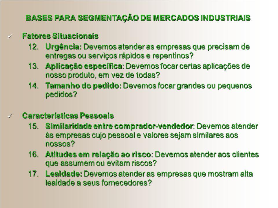 BASES PARA SEGMENTAÇÃO DE MERCADOS INDUSTRIAIS Fatores Situacionais Fatores Situacionais 12.Urgência: Devemos atender as empresas que precisam de entr