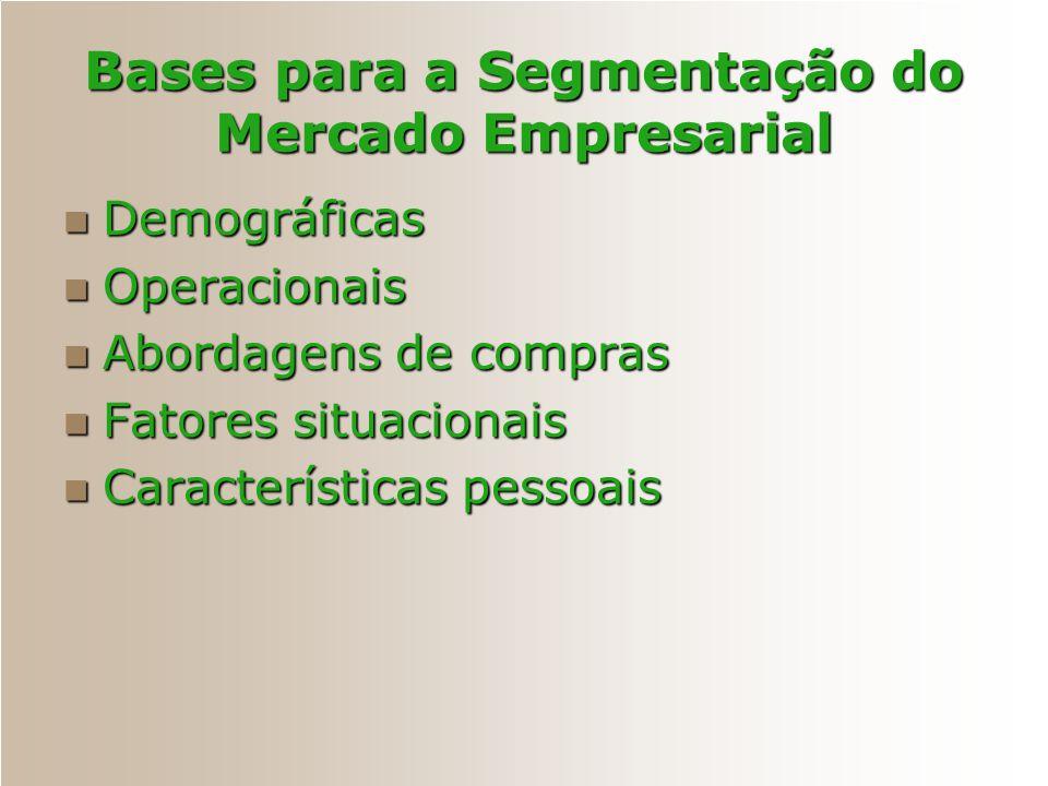Bases para a Segmentação do Mercado Empresarial Demográficas Demográficas Operacionais Operacionais Abordagens de compras Abordagens de compras Fatore