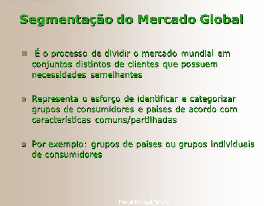 Segmentação do Mercado Global É o processo de dividir o mercado mundial em conjuntos distintos de clientes que possuem necessidades semelhantes É o pr