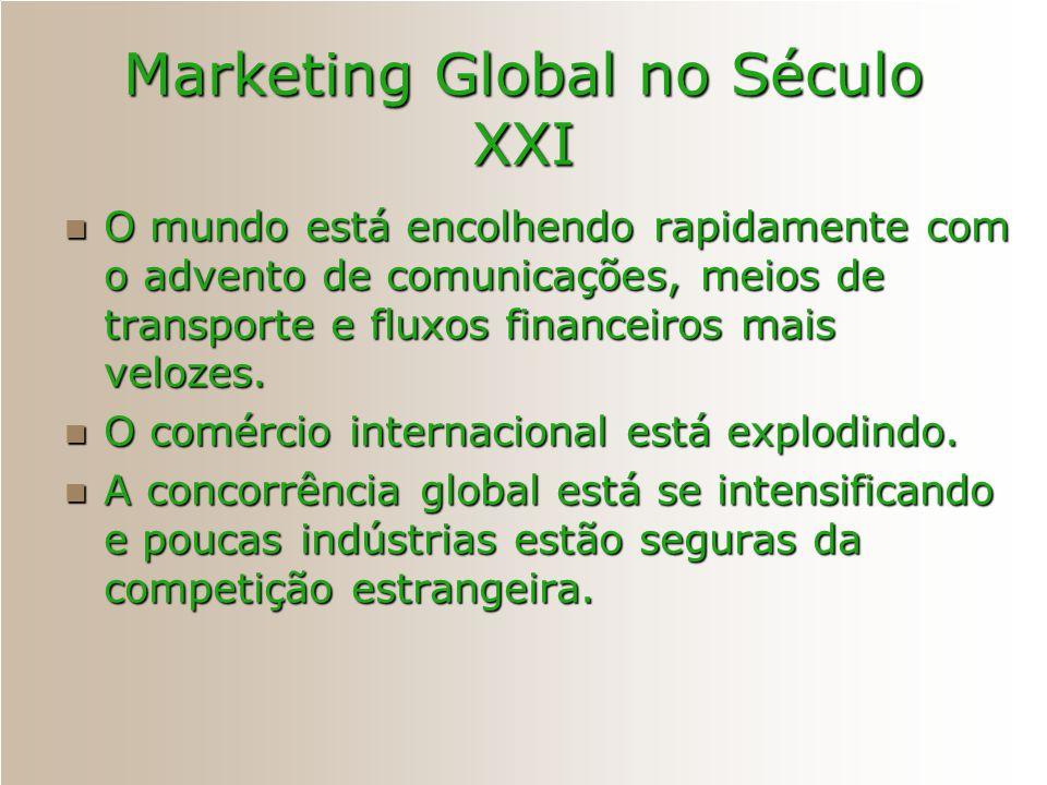 Marketing Global no Século XXI O mundo está encolhendo rapidamente com o advento de comunicações, meios de transporte e fluxos financeiros mais veloze