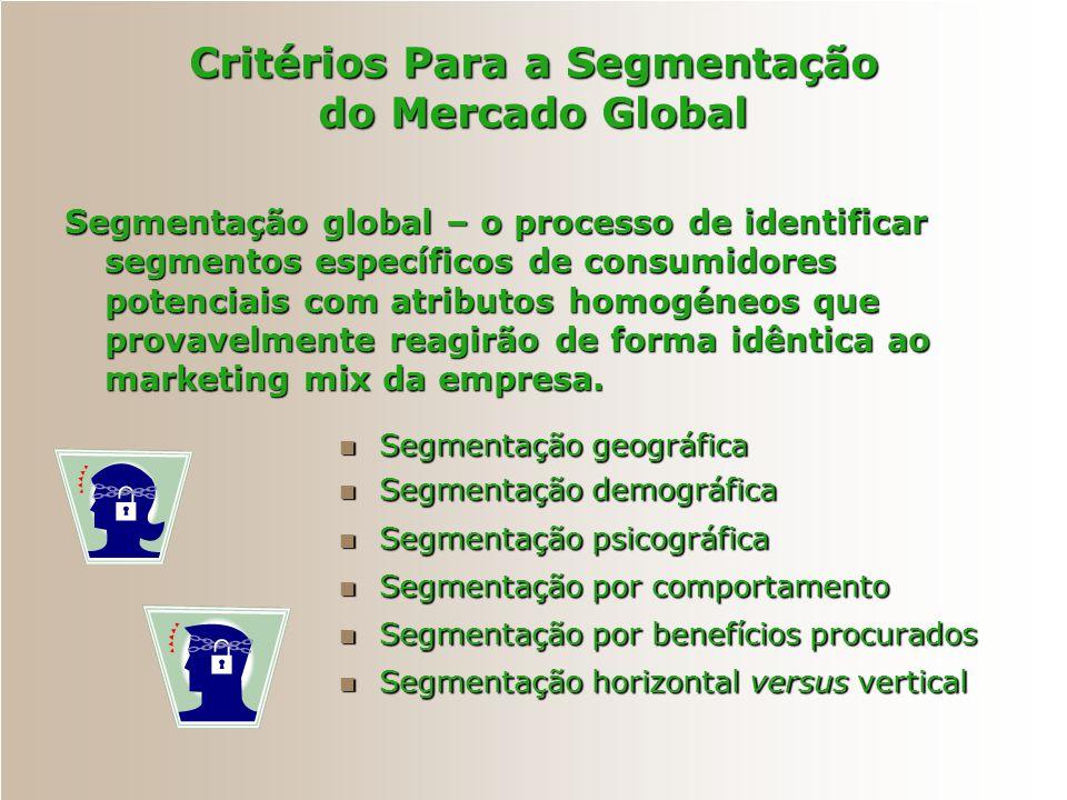 Critérios Para a Segmentação do Mercado Global Segmentação geográfica Segmentação geográfica Segmentação demográfica Segmentação demográfica Segmentaç