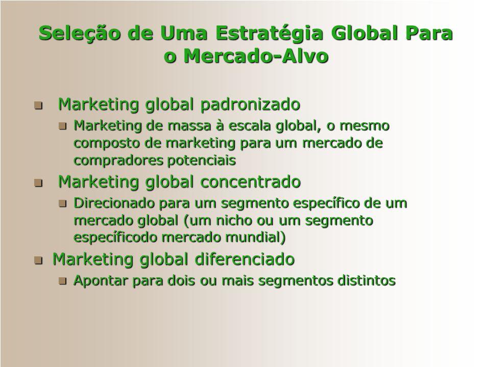 Marketing global padronizado Marketing global padronizado Marketing de massa à escala global, o mesmo composto de marketing para um mercado de comprad