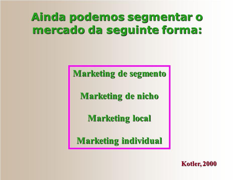 Ainda podemos segmentar o mercado da seguinte forma: Marketing de segmento Marketing de nicho Marketing local Marketing individual Kotler, 2000