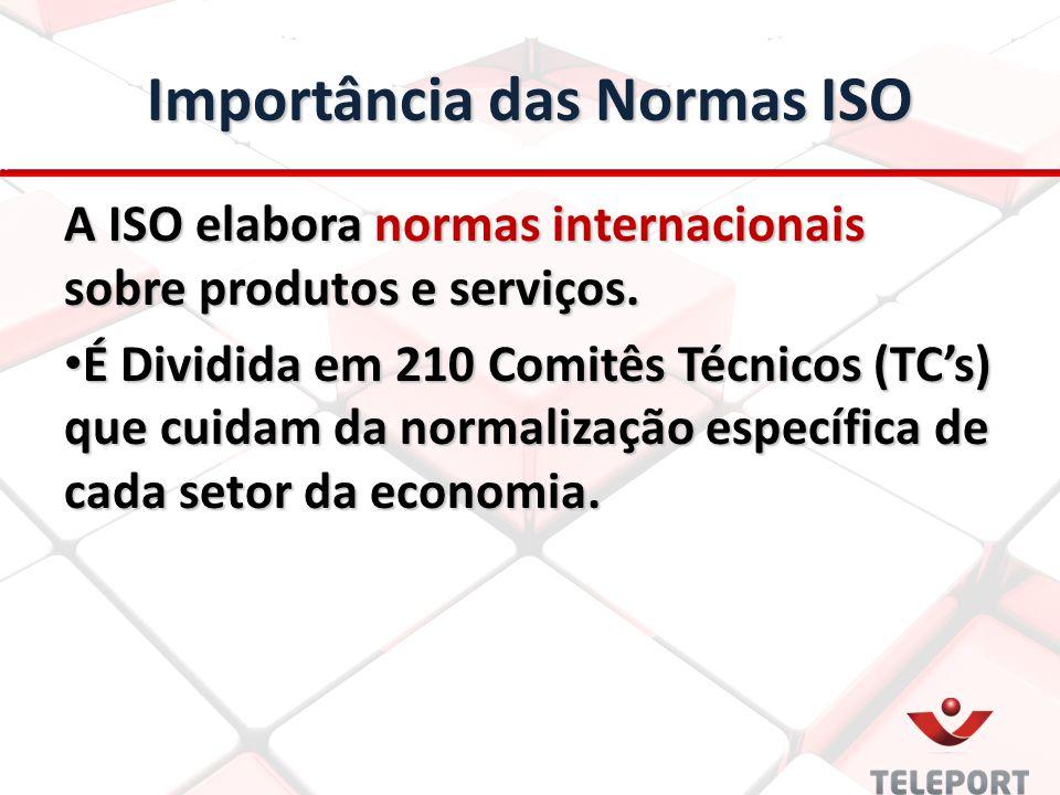 Importância das Normas ISO A ISO elabora normas internacionais sobre produtos e serviços. É Dividida em 210 Comitês Técnicos (TC's) que cuidam da norm