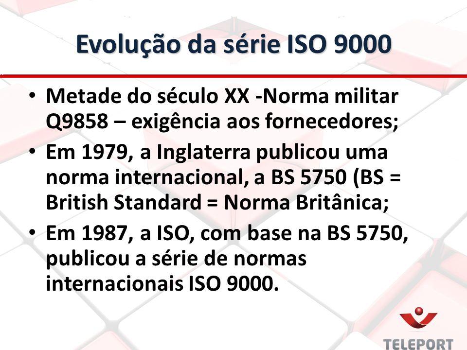 Evolução da série ISO 9000 Metade do século XX -Norma militar Q9858 – exigência aos fornecedores; Em 1979, a Inglaterra publicou uma norma internacional, a BS 5750 (BS = British Standard = Norma Britânica; Em 1987, a ISO, com base na BS 5750, publicou a série de normas internacionais ISO 9000.