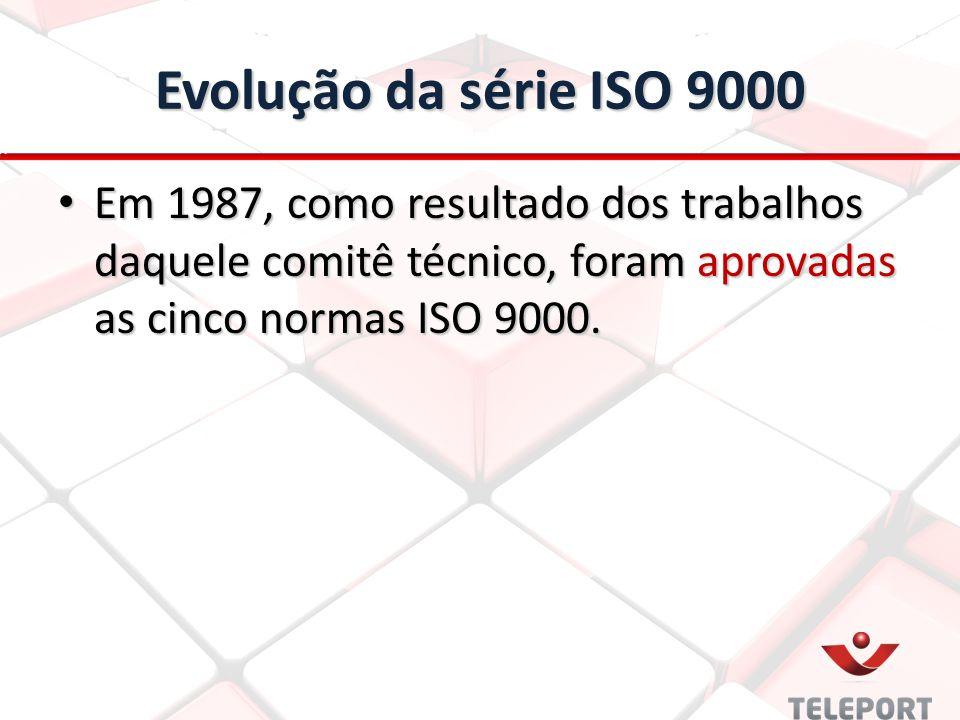 Evolução da série ISO 9000 Em 1987, como resultado dos trabalhos daquele comitê técnico, foram aprovadas as cinco normas ISO 9000. Em 1987, como resul