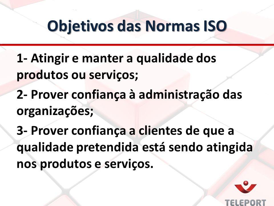 Objetivos das Normas ISO 1- Atingir e manter a qualidade dos produtos ou serviços; 2- Prover confiança à administração das organizações; 3- Prover confiança a clientes de que a qualidade pretendida está sendo atingida nos produtos e serviços.