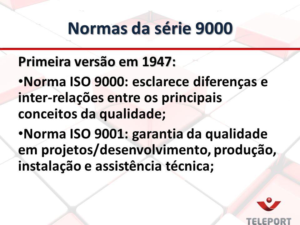 Normas da série 9000 Primeira versão em 1947: Norma ISO 9000: esclarece diferenças e inter-relações entre os principais conceitos da qualidade; Norma ISO 9001: garantia da qualidade em projetos/desenvolvimento, produção, instalação e assistência técnica;