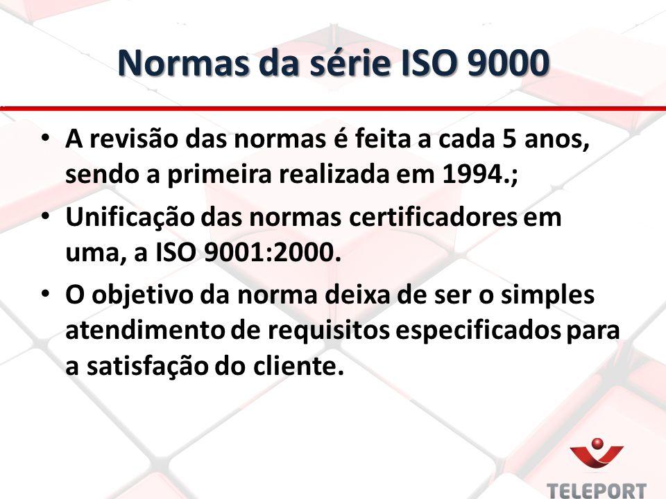 Normas da série ISO 9000 A revisão das normas é feita a cada 5 anos, sendo a primeira realizada em 1994.; Unificação das normas certificadores em uma, a ISO 9001:2000.