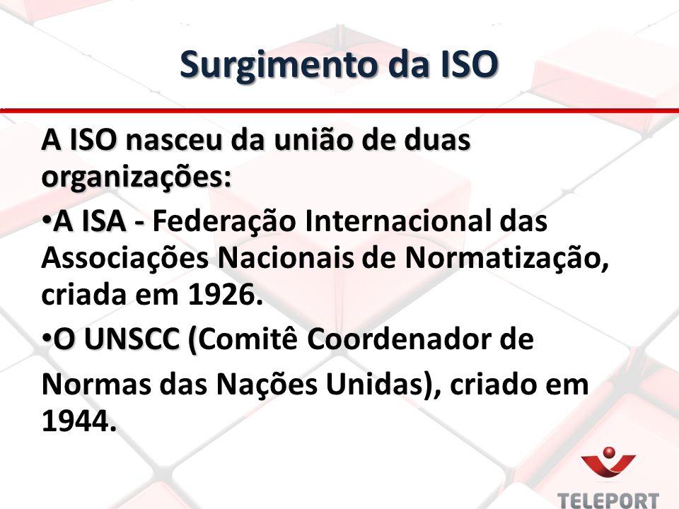 Surgimento da ISO A ISO nasceu da união de duas organizações: A ISA - A ISA - Federação Internacional das Associações Nacionais de Normatização, criada em 1926.