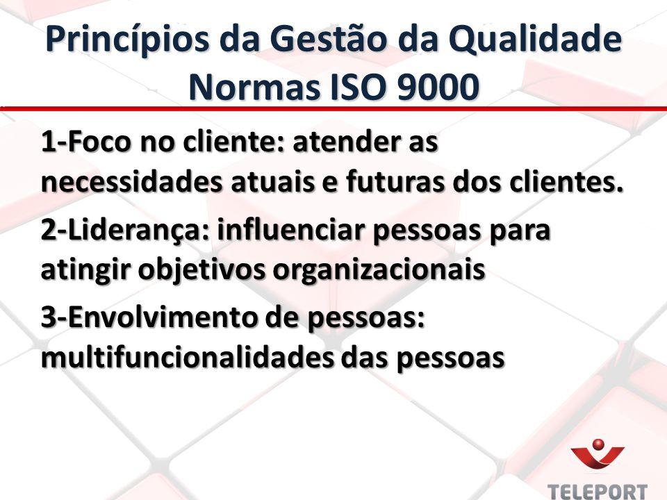 Princípios da Gestão da Qualidade Normas ISO 9000 1-Foco no cliente: atender as necessidades atuais e futuras dos clientes. 2-Liderança: influenciar p