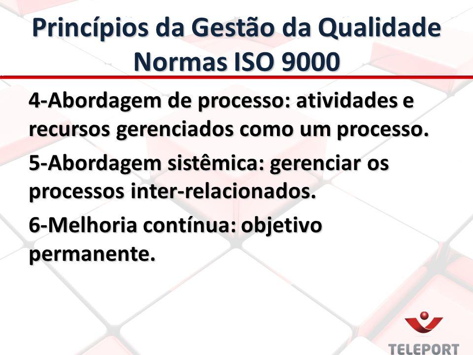 Princípios da Gestão da Qualidade Normas ISO 9000 4-Abordagem de processo: atividades e recursos gerenciados como um processo. 5-Abordagem sistêmica: