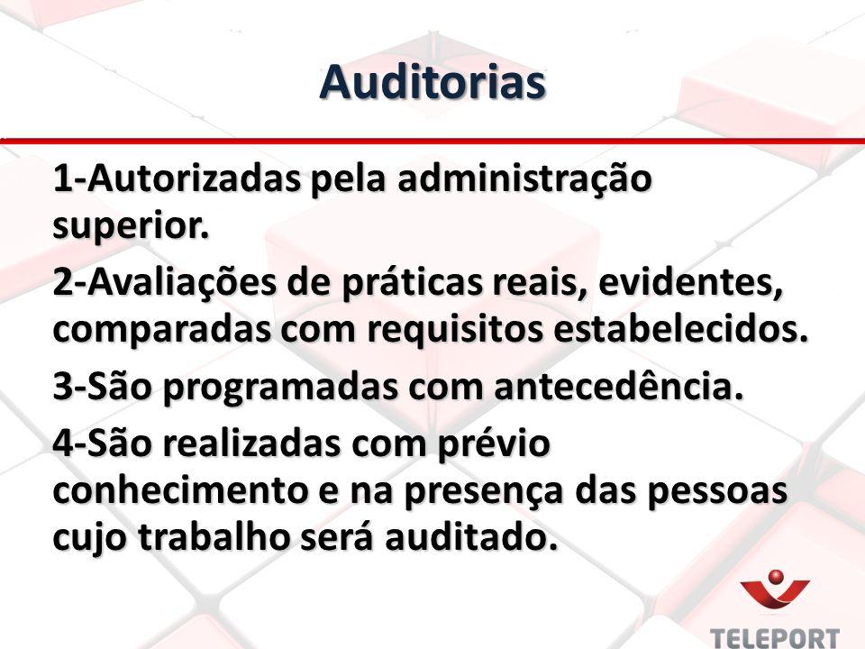 Auditorias 1-Autorizadas pela administração superior. 2-Avaliações de práticas reais, evidentes, comparadas com requisitos estabelecidos. 3-São progra