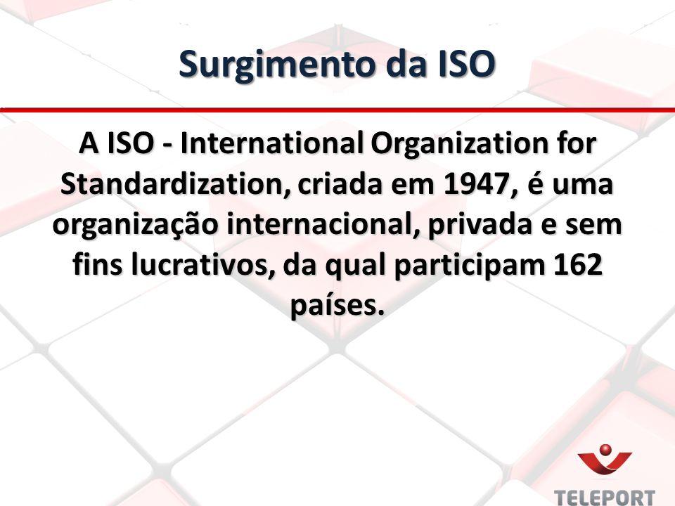 Surgimento da ISO A ISO - International Organization for Standardization, criada em 1947, é uma organização internacional, privada e sem fins lucrativos, da qual participam 162 países.