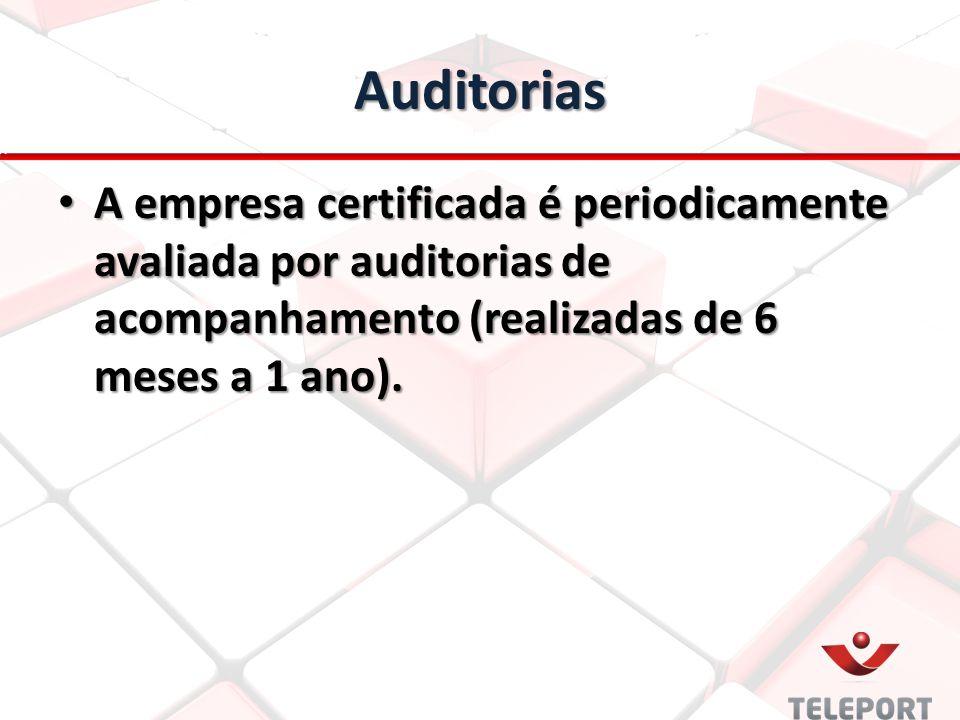 Auditorias A empresa certificada é periodicamente avaliada por auditorias de acompanhamento (realizadas de 6 meses a 1 ano).