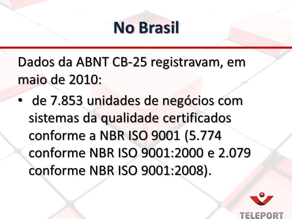 No Brasil Dados da ABNT CB-25 registravam, em maio de 2010: de 7.853 unidades de negócios com sistemas da qualidade certificados conforme a NBR ISO 9001 (5.774 conforme NBR ISO 9001:2000 e 2.079 conforme NBR ISO 9001:2008).