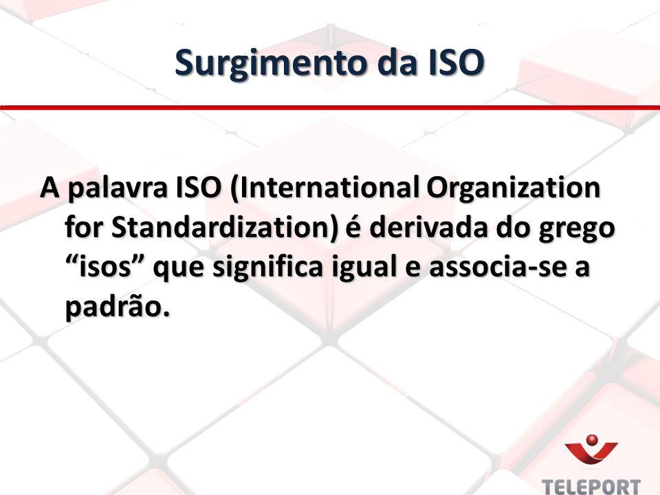 Surgimento da ISO A palavra ISO (International Organization for Standardization) é derivada do grego isos que significa igual e associa-se a padrão.