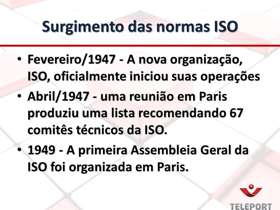 Surgimento das normas ISO Fevereiro/1947 - A nova organização, ISO, oficialmente iniciou suas operações Fevereiro/1947 - A nova organização, ISO, oficialmente iniciou suas operações Abril/1947 - uma reunião em Paris produziu uma lista recomendando 67 comitês técnicos da ISO.