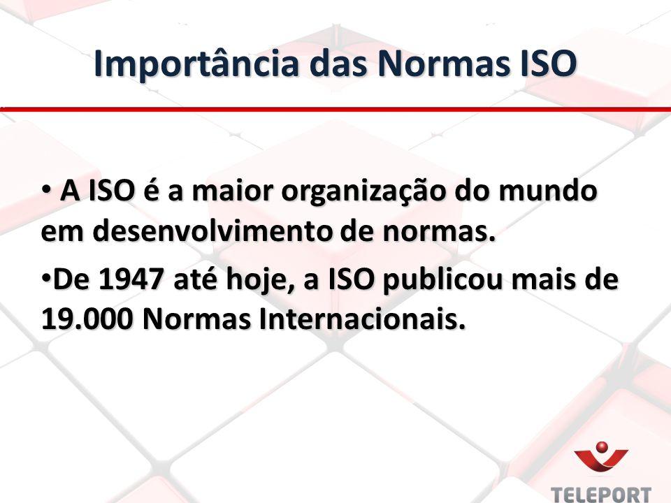 Importância das Normas ISO A ISO é a maior organização do mundo em desenvolvimento de normas.