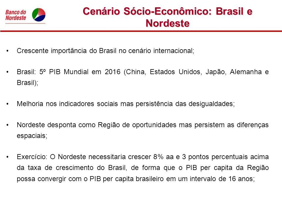 Crescente importância do Brasil no cenário internacional; Brasil: 5º PIB Mundial em 2016 (China, Estados Unidos, Japão, Alemanha e Brasil); Melhoria n