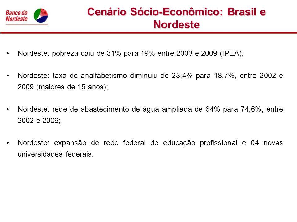 Nordeste: pobreza caiu de 31% para 19% entre 2003 e 2009 (IPEA); Nordeste: taxa de analfabetismo diminuiu de 23,4% para 18,7%, entre 2002 e 2009 (maio