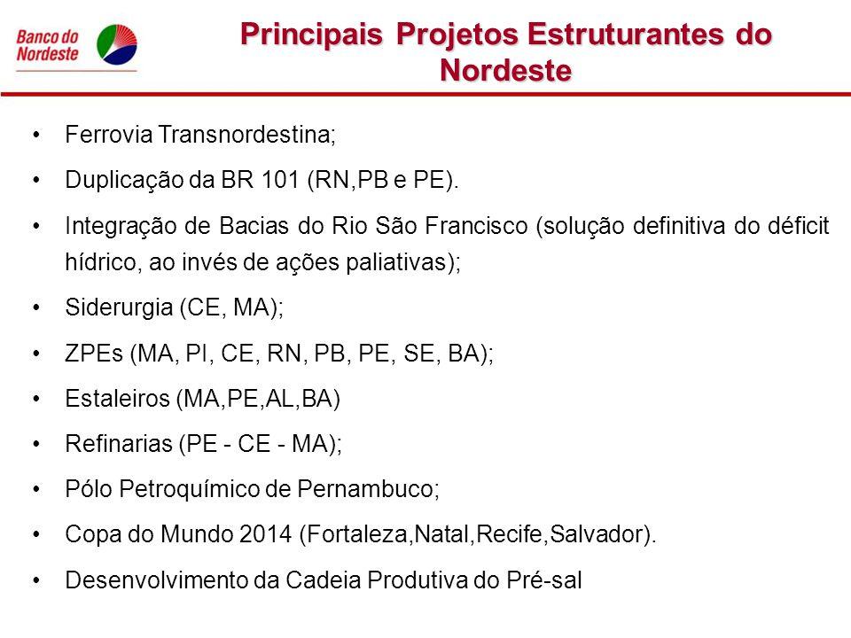 Principais Projetos Estruturantes do Nordeste Ferrovia Transnordestina; Duplicação da BR 101 (RN,PB e PE). Integração de Bacias do Rio São Francisco (