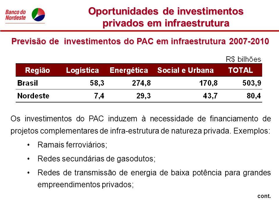 Oportunidades de investimentos privados em infraestrutura Previsão de investimentos do PAC em infraestrutura 2007-2010 Os investimentos do PAC induzem