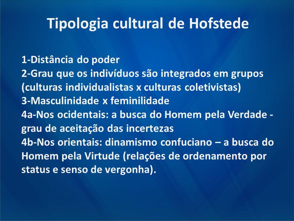 Tipologia cultural de Hofstede 1-Distância do poder 2-Grau que os indivíduos são integrados em grupos (culturas individualistas x culturas coletivista